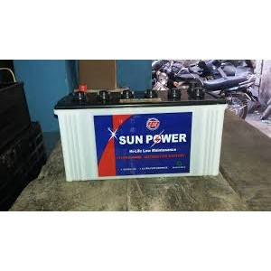 Global Power Battery Market Outlook 2019-2026: BAK Group, Mitsubishi